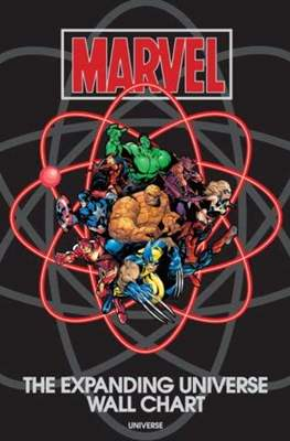 Marvel: The Expanding Universo Wall Chart
