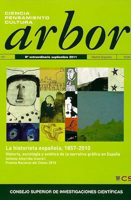 Arbor 187: La historieta española, 1857-2010