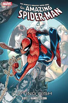 The Amazing Spider-Man Dying Wish