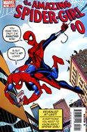 The Amazing Spider-Girl Vol. 1 (2006-2009) (Comic Book) #0